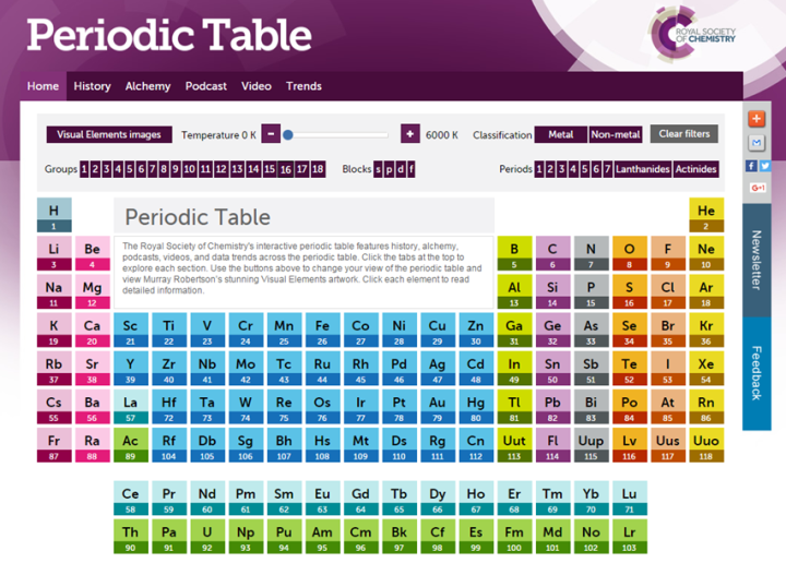 roy-soc-chemistry-periodic-table